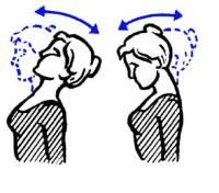 Почему при наклоне кружится голова